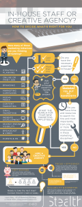 Infographic thumbnail - in-house staff or creative agency