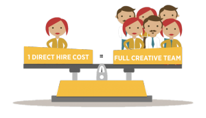 in-house staff vs. creative agency